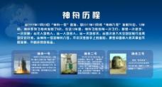 神舟飞船展板图片