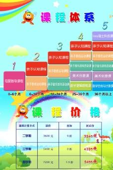 幼儿园课程表图片