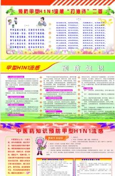 H1N1甲型流感预防知识图片