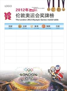 2012年伦敦奥运会图片