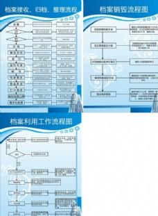 档案流程管理矢量图