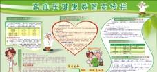 高血压健康教育宣传栏