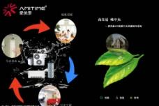 电器三联供图片