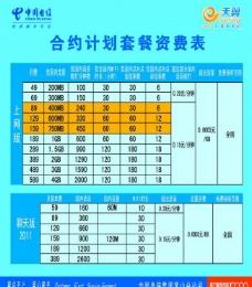 中国电信合约计划图片