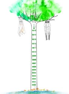 企业成长树图片