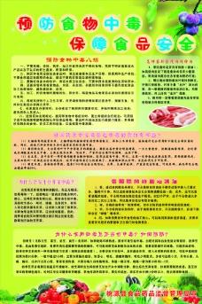 食品药品安全宣传展板图片