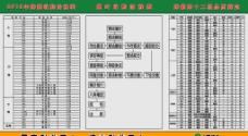 严禁吸烟 2012年烤烟收购价格表图片