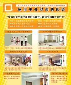 家用中央空调图片