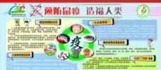 鼠疫防治预防展板宣传图片