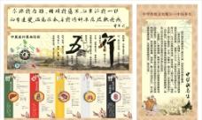 中醫五行養生展板圖片